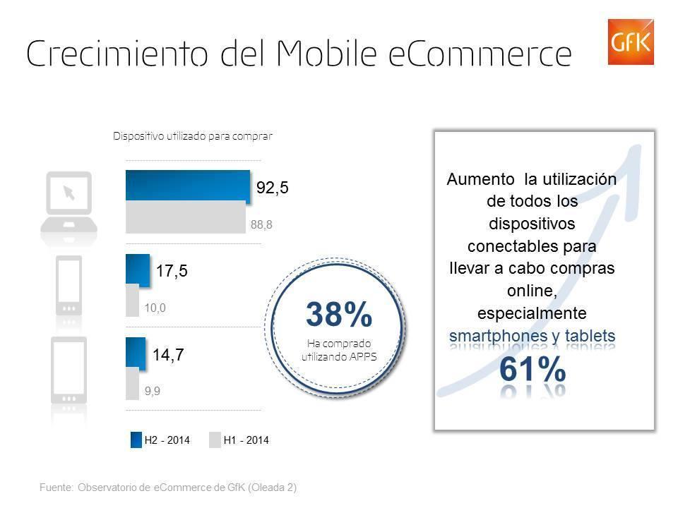 Shopper, a la caza de información: 50% busca online y 30% offline