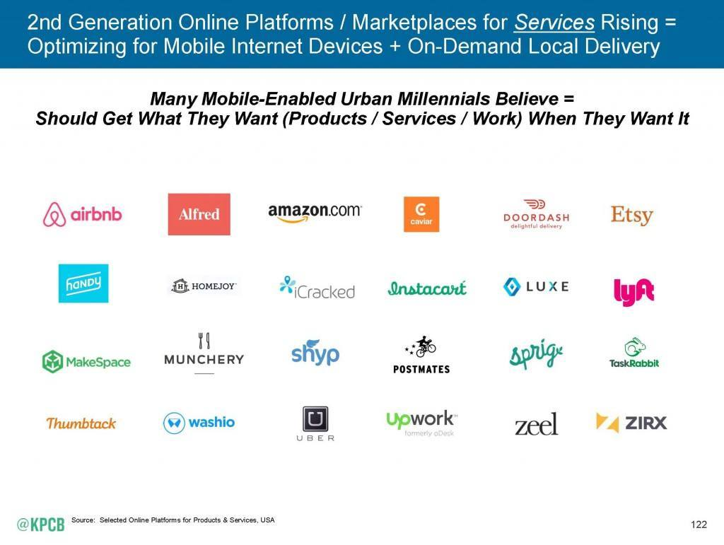 2 generacion marketplaces. Internet_Trends_2015-6