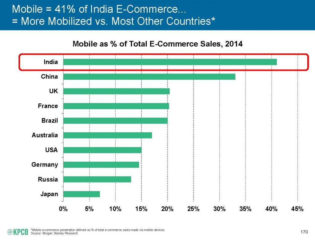 bolie e commerce nternet_Trends_2015-3