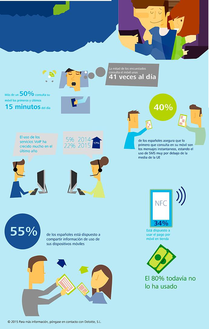 Consumo-Movil-2015-infografia