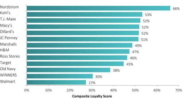 marketforce-jan-2015-1