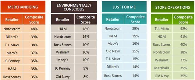 marketforce-jan-2015-3