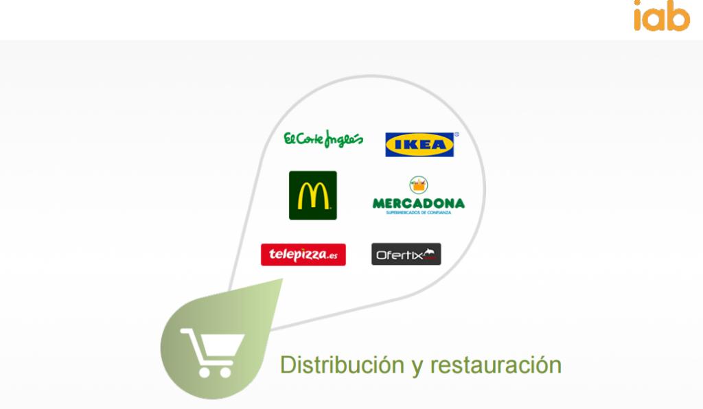 Marcas y Redes Sociales. El retail, líder en presencia