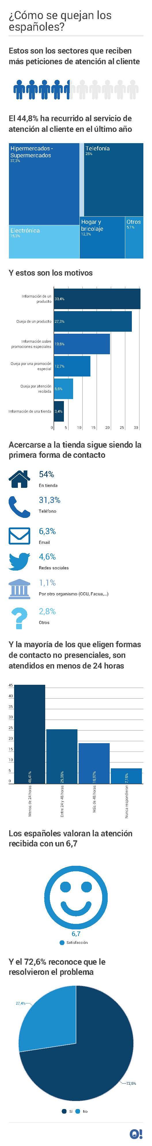 Infografia_Dia_de_los_derechos_del_consumidor (1)