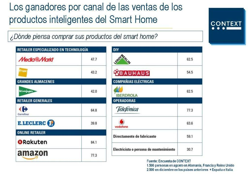 Páginas desde2016_02_10-Smart-Home-launch-Madrid-EM-Final-video
