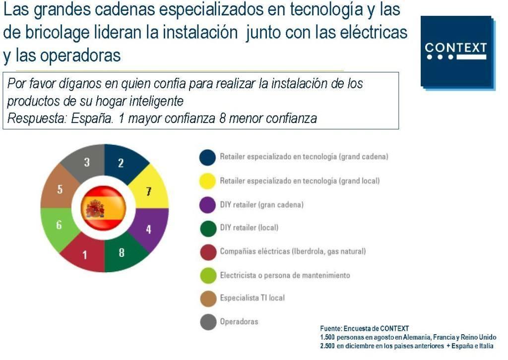 Páginas desde2016_02_10-Smart-Home-launch-Madrid-EM-Final-video-5