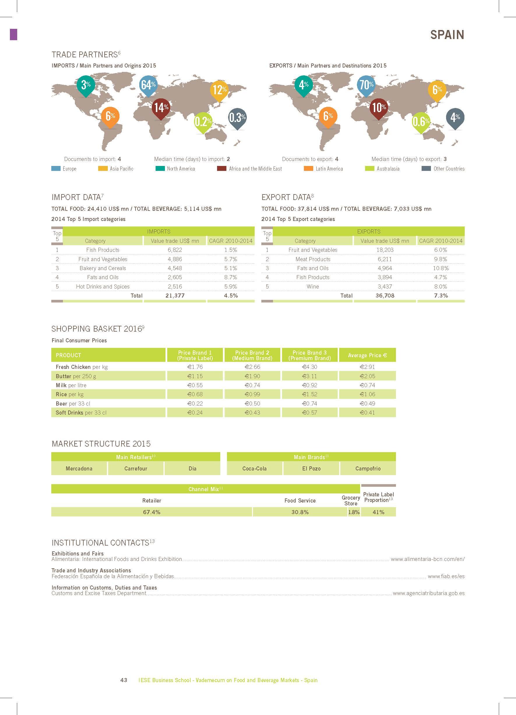 Páginas desdeAF Vademecum Resumen de Prensa 2016 ChinaSpain_tcm5-118412