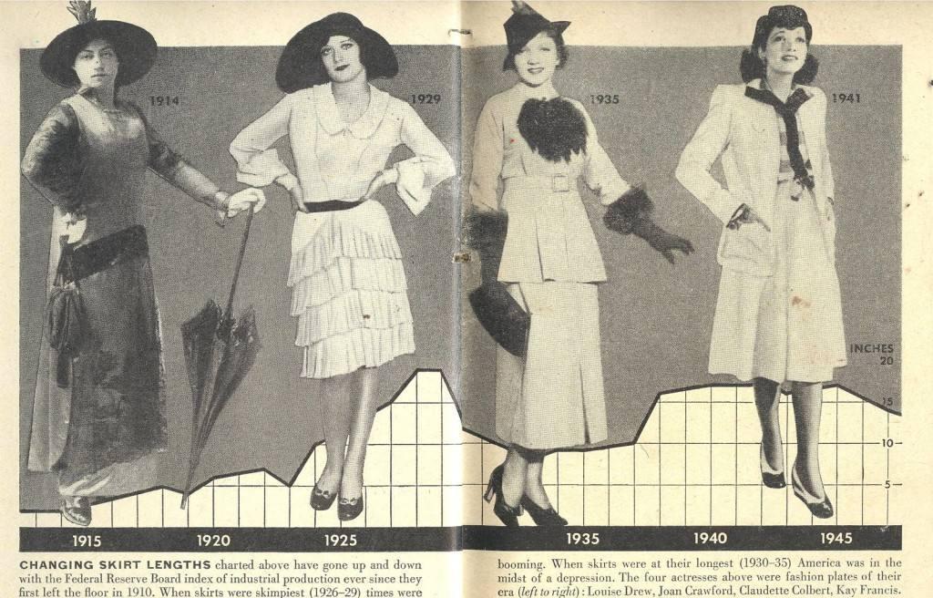 Mujeres,pioneras,moda