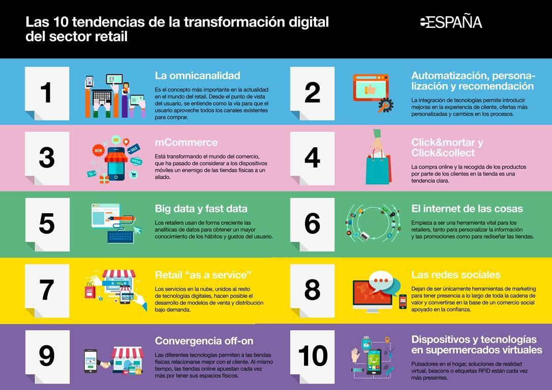 ee-retail_10tendencias