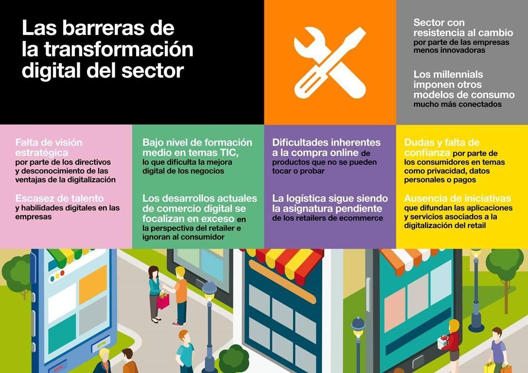 ee-retail_10barreras