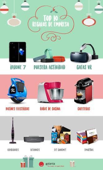 top-10-regalos
