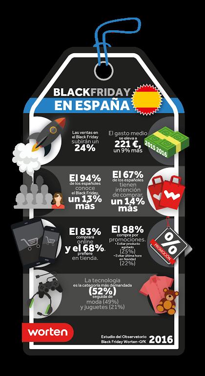infografia-bf-ok