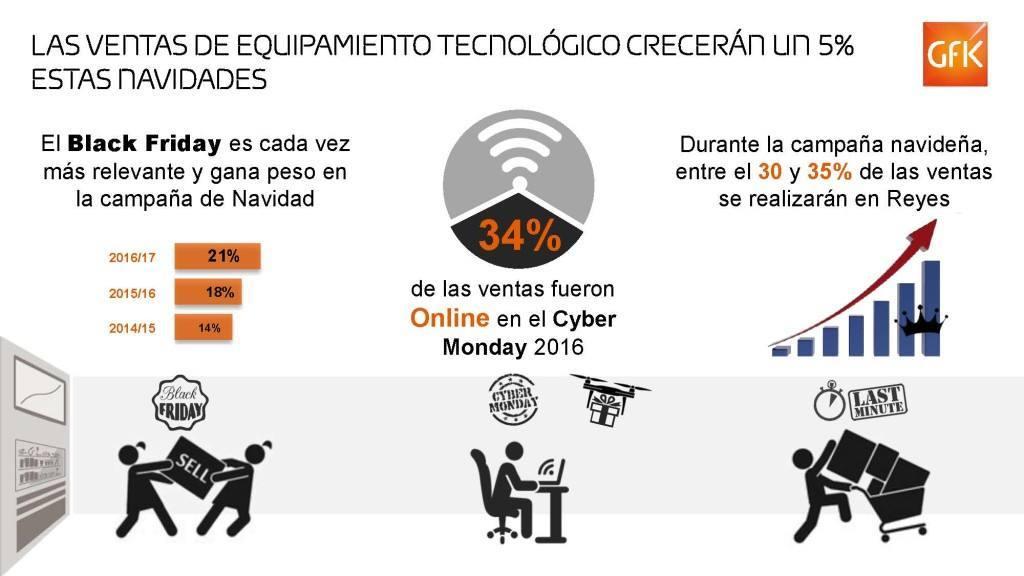 gfk_infografia_campana_navidad