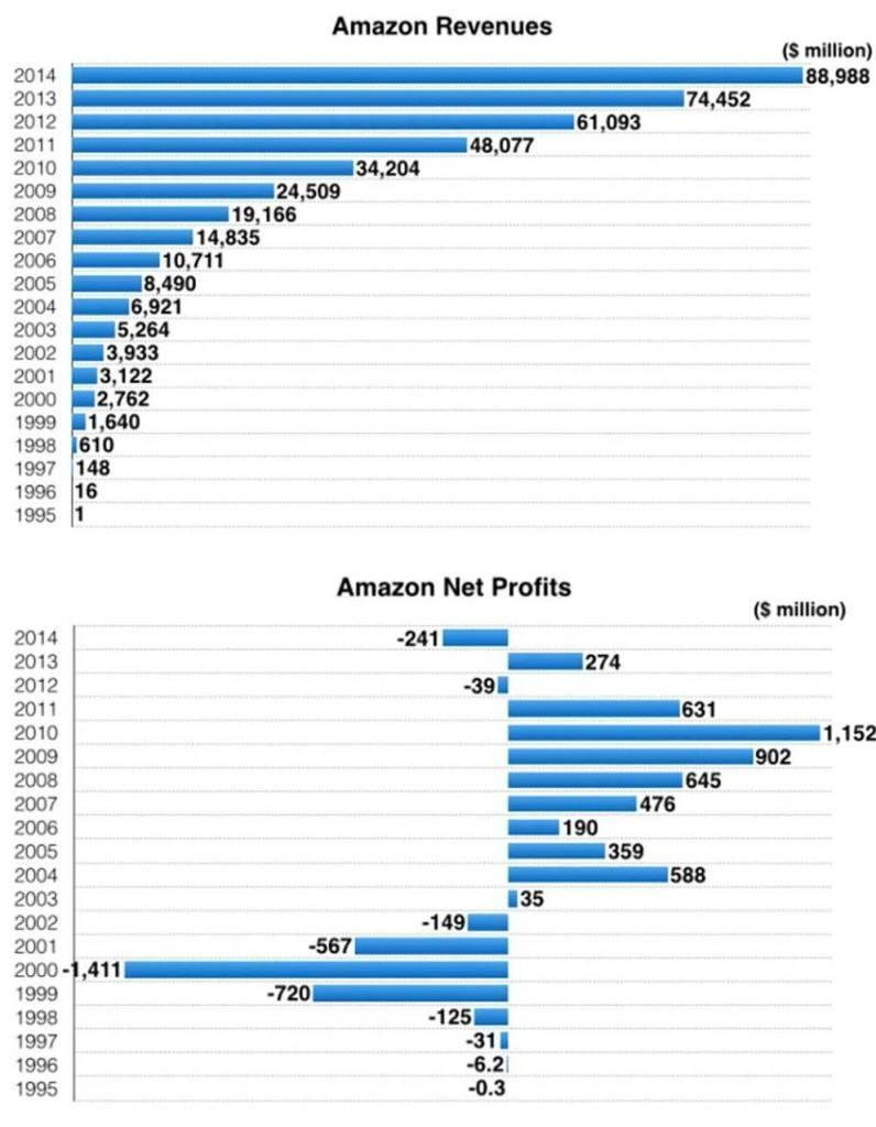 amazon-paginas-desde03-d-a-472-dossier-ecommerce-amazon-alibaba-okokokok-1_pagina_1