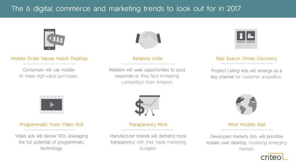6 claves criteo-digital-commerce-marketingtrends-2017_Página_03