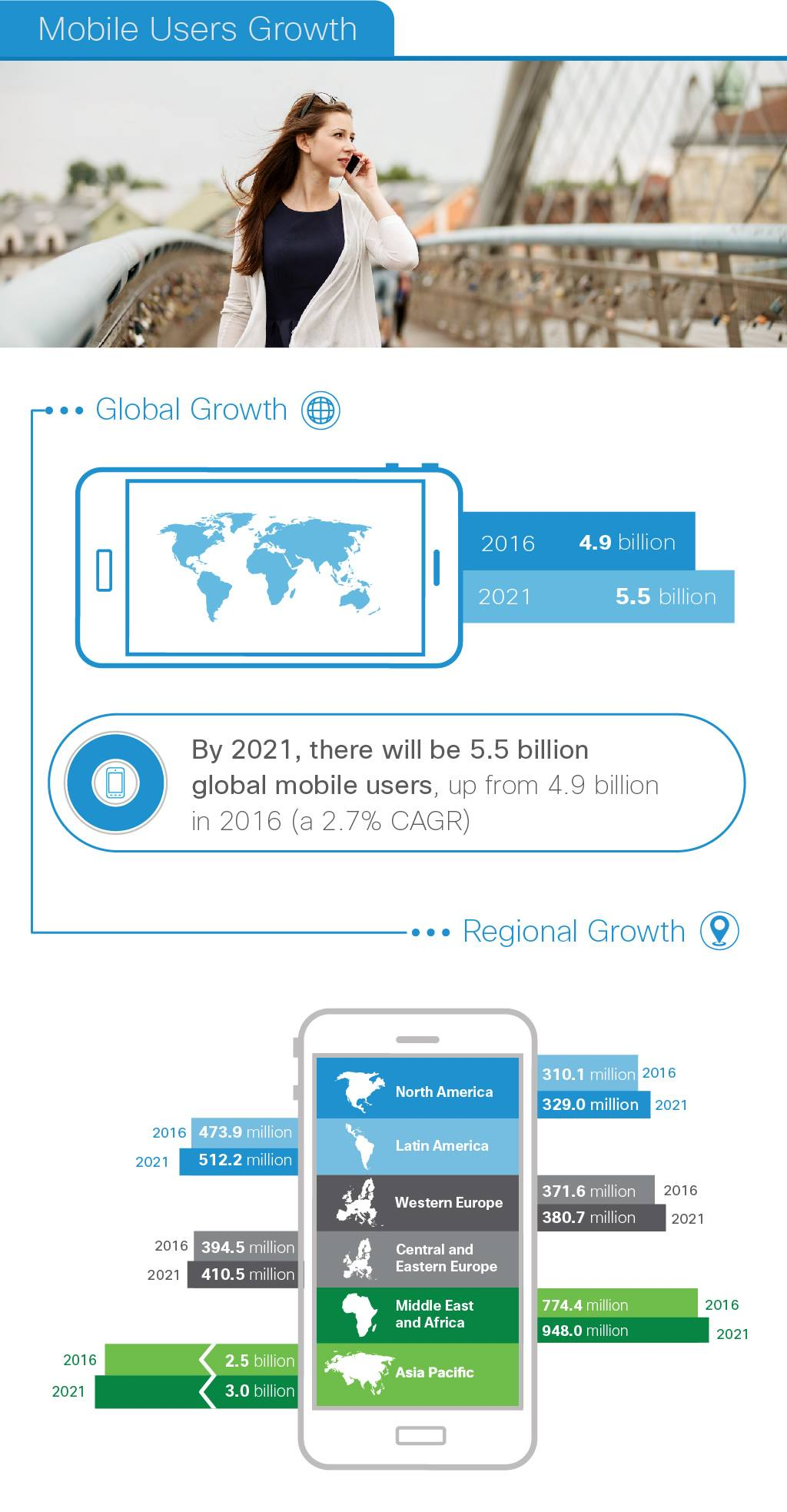 vni-global-mobile-data-traffic-forecast-41pg