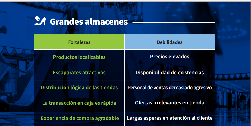 SHOPPERTRACK GRANDES ALMACENES