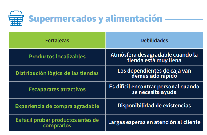 SHOPPERTRACK SUPERMERCADOS