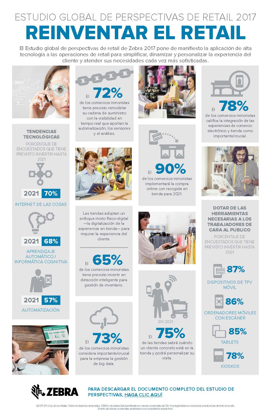 Vision Study 2017 infographic_ES_Final