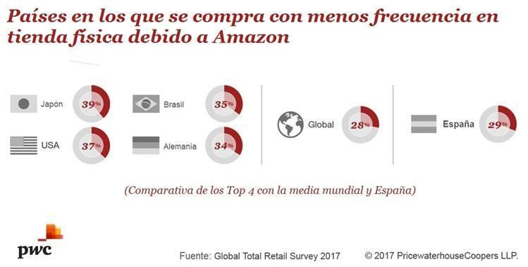 total-retail-amazon1 (1)