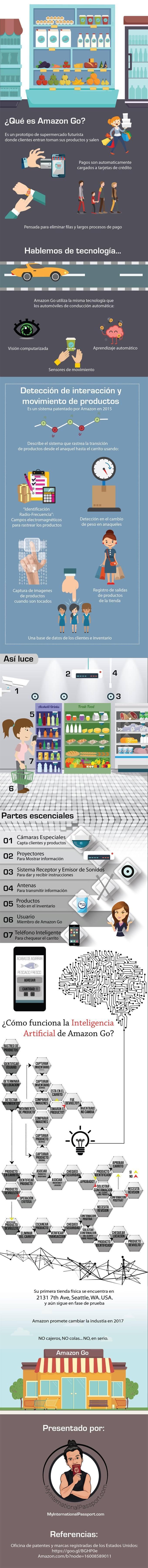 infografia_amazon_go_3