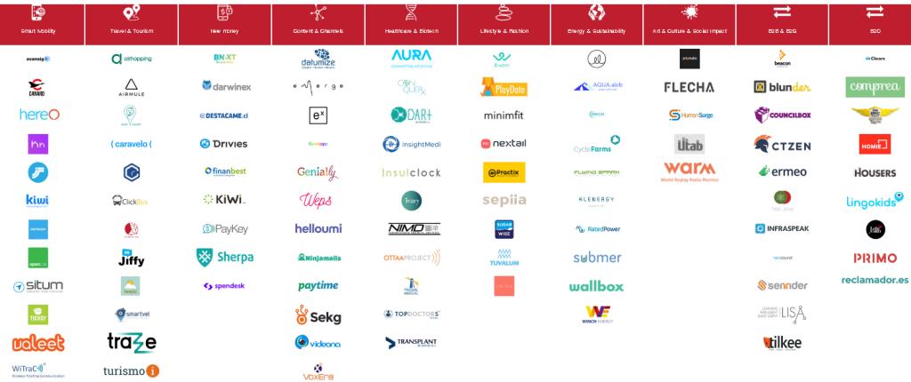 100 startups summit