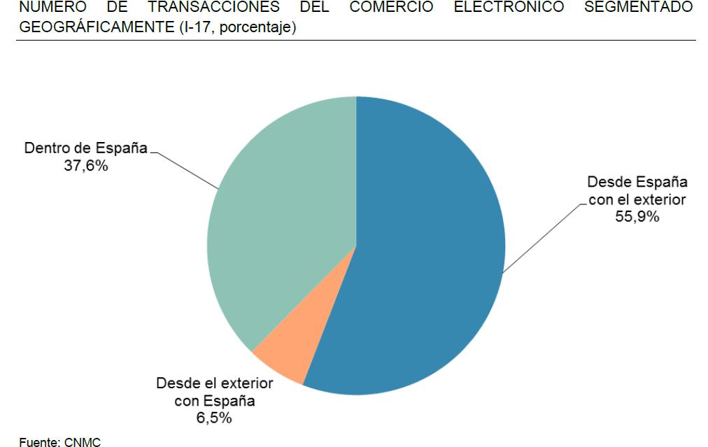 ecommerce t1.4