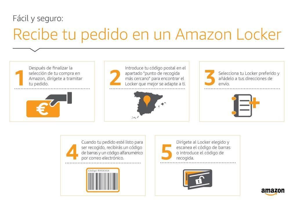 Infografia_ Amazon Locker