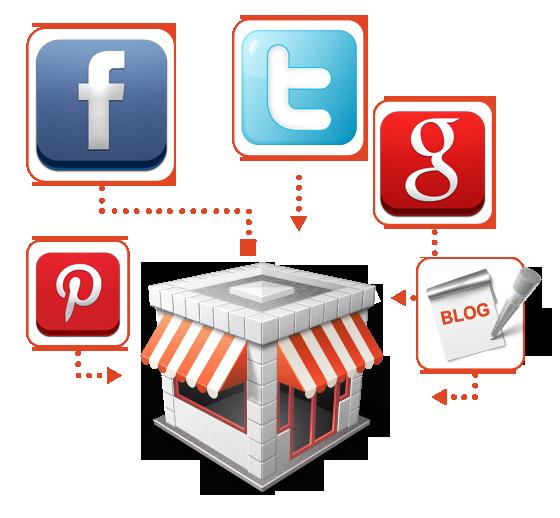 Marcas Retail. ¿Quiénes lideran la conversación en redes sociales ?