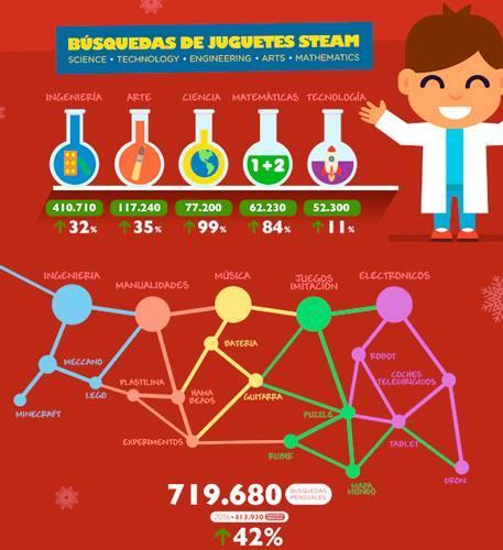 Informe-Juguetes-Online-2017-03