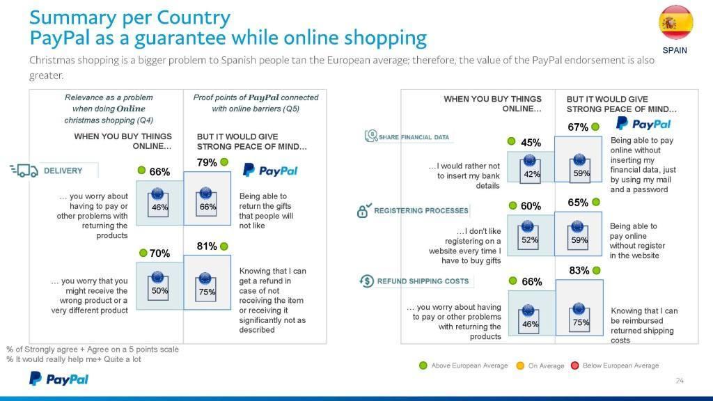 Páginas desdeExecutive_Summary_Christmas_Shopping_2017_Europe_Página_5