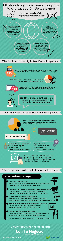 infografia-oportunidades-digitalizacion-768x2903