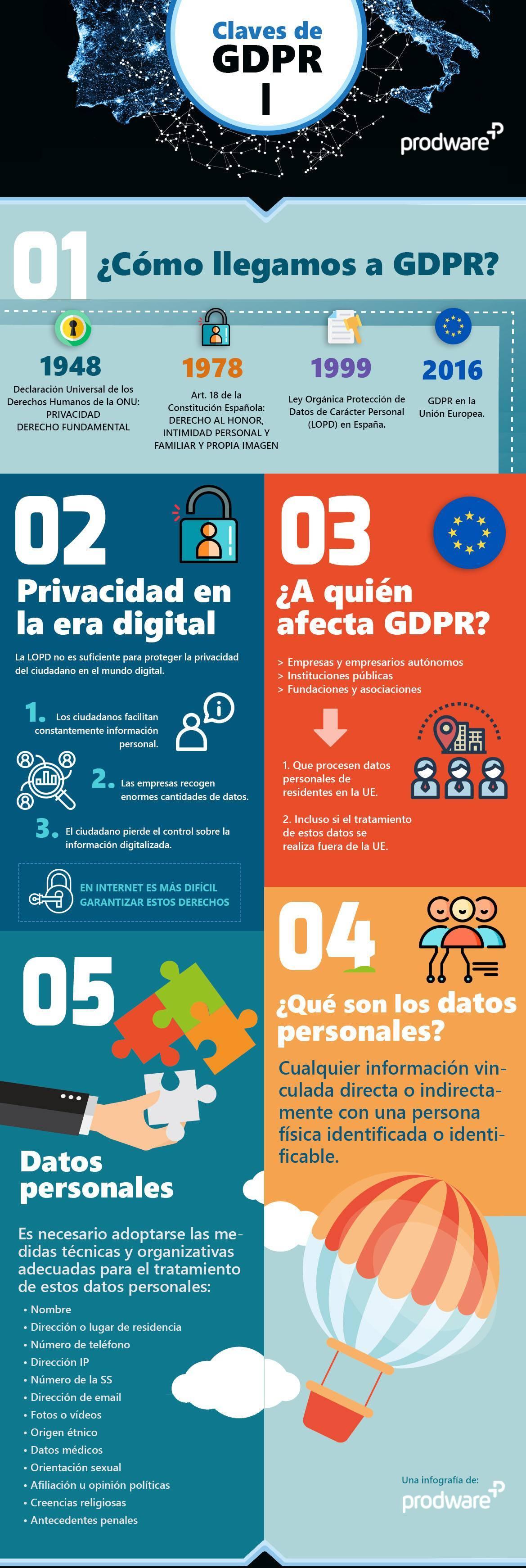 Infografia-gdpr_b