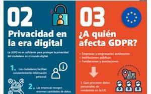 Prodware, ofrece las claves del nuevo reglamento de Protección de Datos GDPR