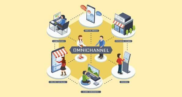 ¿Cuál es el grado de omnicanalidad de tu negocio retail ?