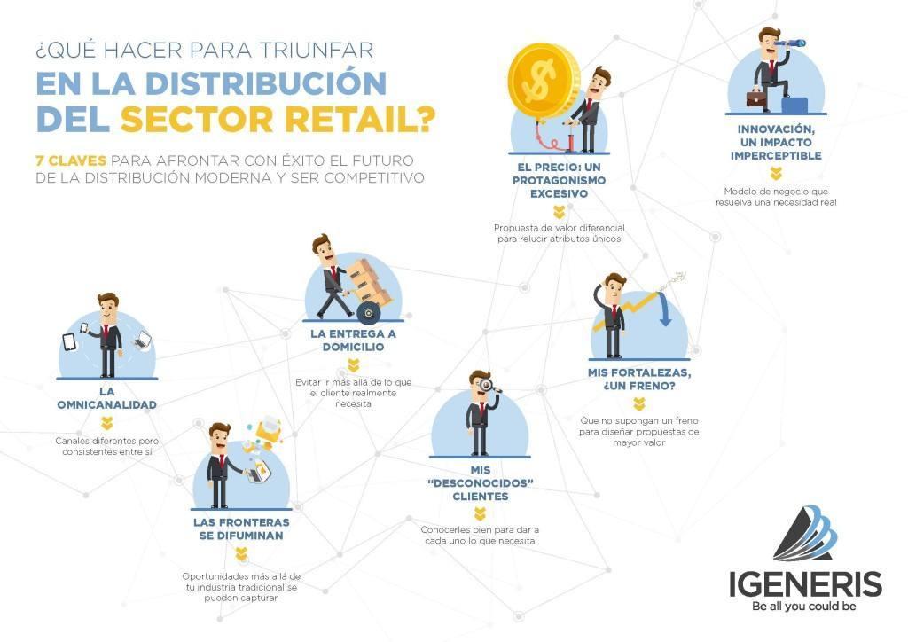 Claves del retail futuro, más allá del precio o de la tecnología