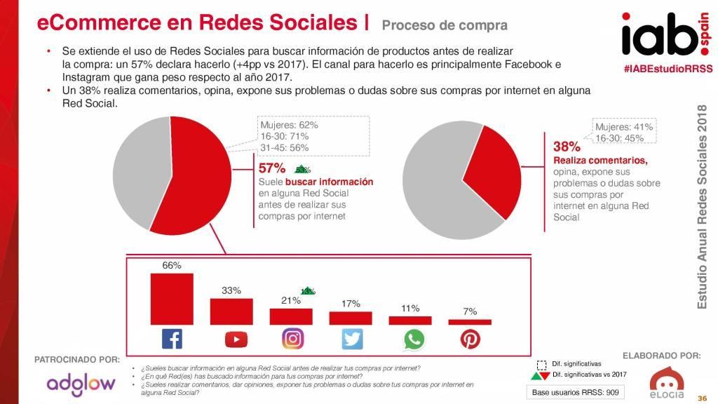 bloc ecommerce studio-redes-sociales-2018_vreducida_Página_1