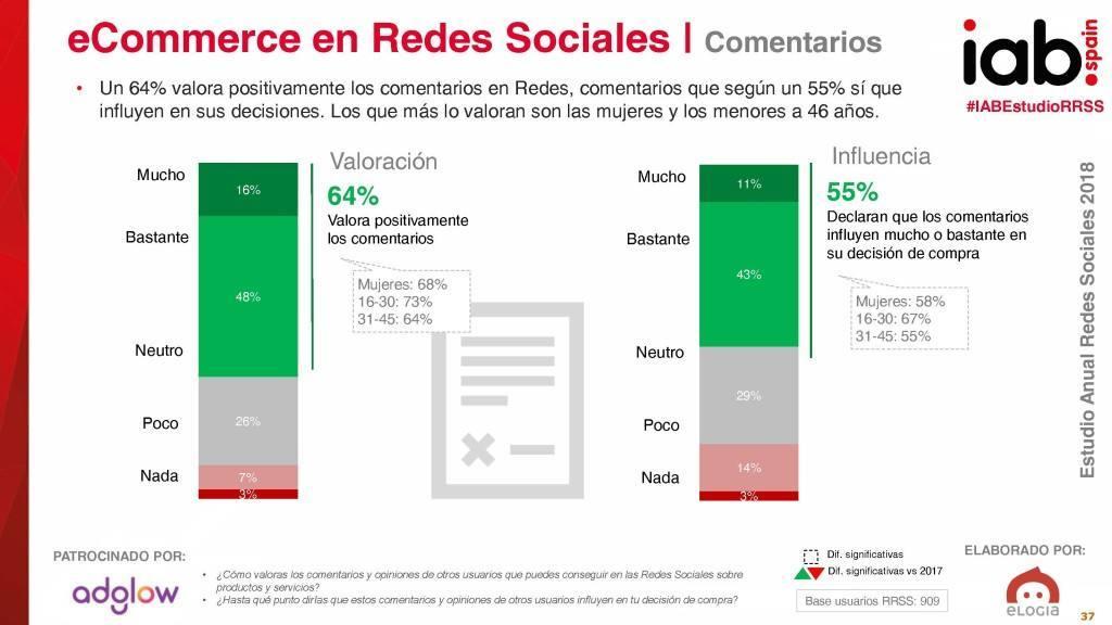 bloc ecommerce studio-redes-sociales-2018_vreducida_Página_2