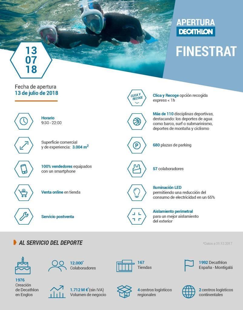 Infografía_Decathlon Finestrat