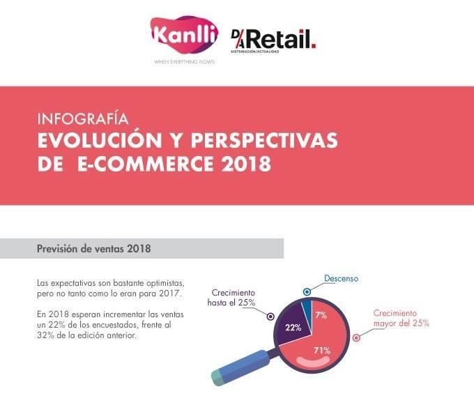 infografia-previsiones-ecommerce-2018recorte