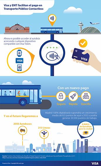 Microsoft Word - NP - El pago con Visa llega a los autobuses pú