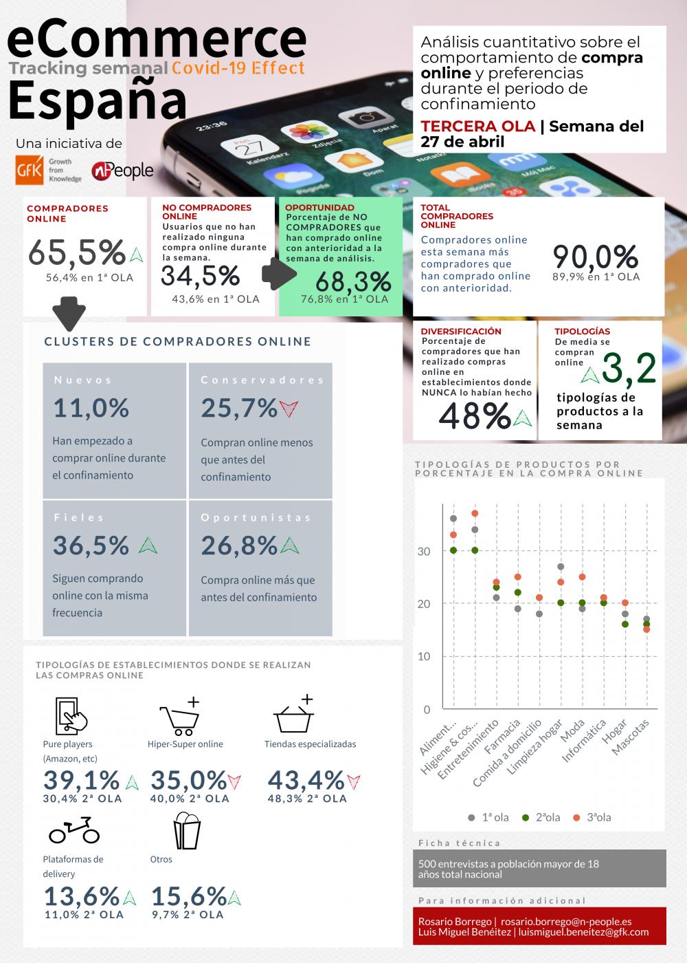 Infografía ecommerce_3