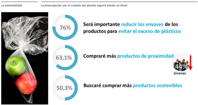 Efectos del COVID-19 en el consumidor y en la cesta de la compra