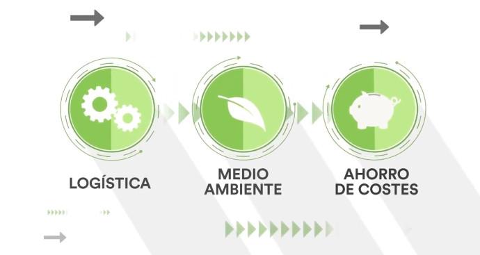 El programa Lean & Green suma 50 empresas en España