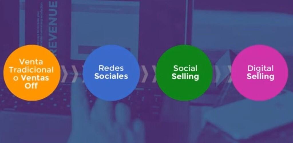 Digital Selling Index. Retail y Consumo, aprobado raso en habilidades digitales