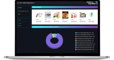 Monkey Markets, una plataforma de 800.000 datos para exportar a China